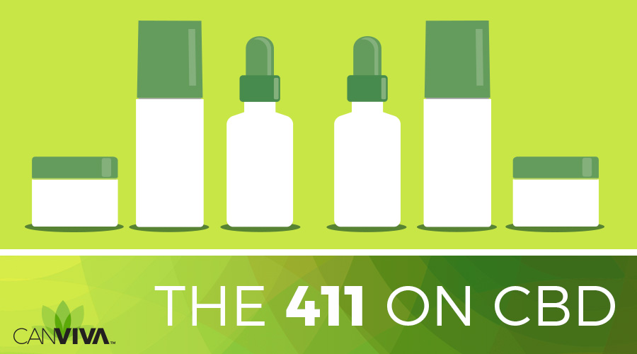 CANVIVA™: The 411 On CBD
