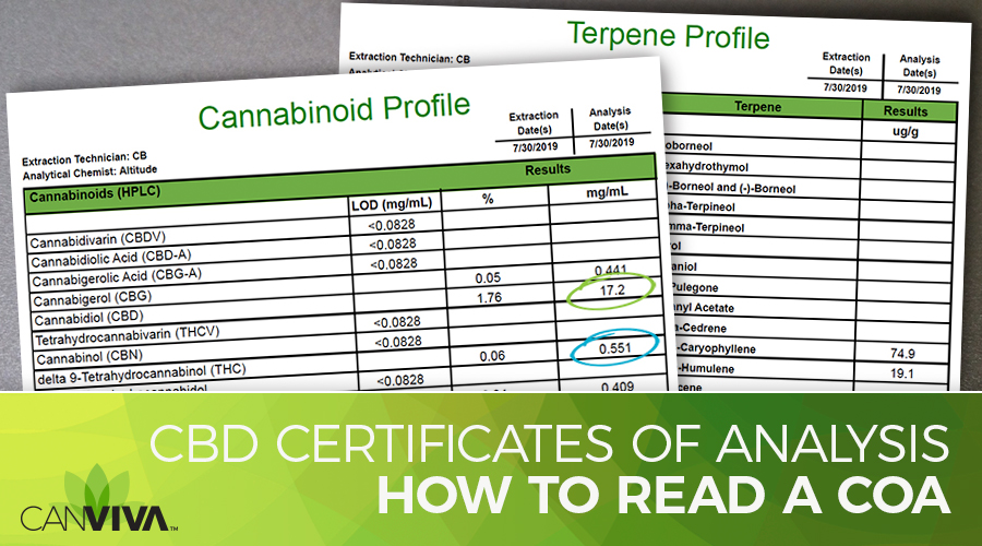 How to Read A CBD Certificate Of Analysis (COA)